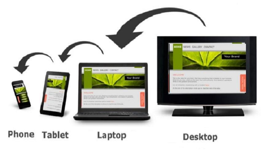 Thiết kế website tại Hội An